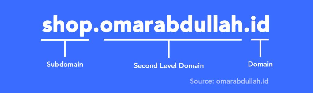 struktur domain & jenis domain